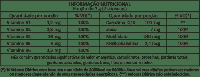 Coenzima Q10+